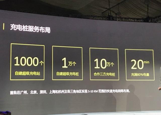 小鹏G3补贴前预售20-28万 将年底正式交付
