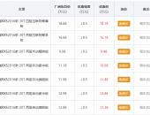 荣威RX5最高可现金优惠5000元 现车充足
