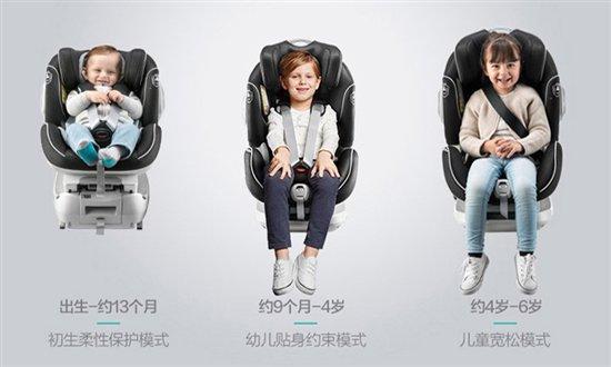 寶貝第一靈犀托縛式安全座椅 給0-6歲寶寶專屬的輕和保護