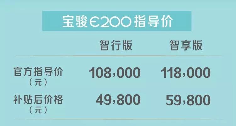 补贴前售10.80-11.80万元 宝骏E200上市