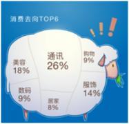 年度扎心账单来袭 让北京现代治愈你